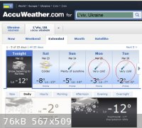 Lviv-forecast4.jpg - 76kB