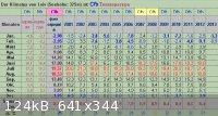 Lviv_months_averages2.jpg - 124kB
