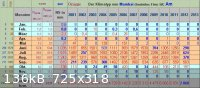 Mumbai_Precip_archive_data21.jpg - 136kB