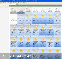 Benghazi_forecast2.jpg - 235kB