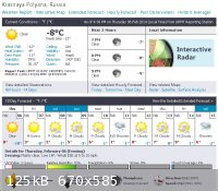 forecast_Krasnaya_Polyana.jpg - 125kB