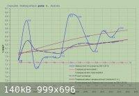 Lviv_ANN_mean_temp2.jpg - 140kB