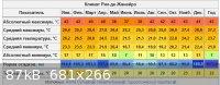 Rio_climate_data_rus.jpg - 87kB